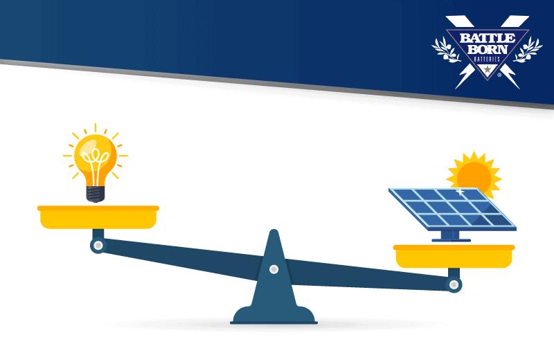 solar power energy balance diagram
